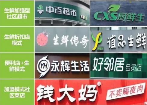 与菜市场抢顾客,社区生鲜店如何用有赞引流