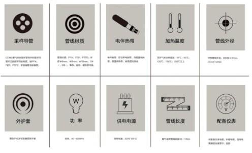 日木智控CEMS烟气采样管重磅亮相第17届北京环保展