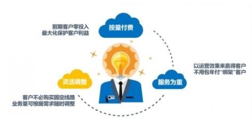 百可录CEO张晓地:为企业提供AI员工,和你的员工一样优秀